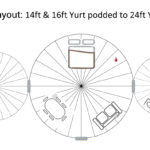 14ft & 16ft Yurt podded to 24ft Yurt 4 pax