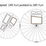 14ft Yurt podded to 18ft Yurt 3-4 pax