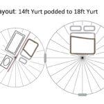 14ft Yurt podded to 18ft Yurt 3-4 pax