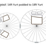 14ft Yurt podded to 18ft Yurt 4 pax